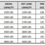 Galvanized Steel Skiff Size Specs